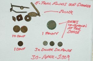 Todays E-Trac Metal Detecting Finds from a Churchyard